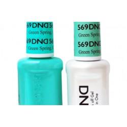 DND - Green Spring, KY
